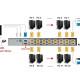 ממתג סוויץ אוקסה Oxca Combo 16 Port KVM