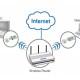 מתאם רשת אלחוטית HP 802.11n USB