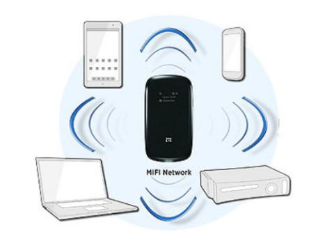 ראוטר סלולרי נייד ZTE MF60