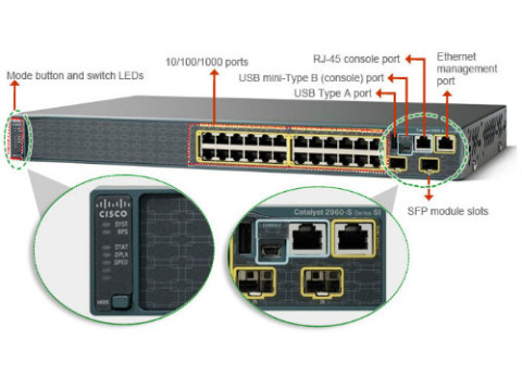 מתג סיסקו Cisco Catalyst 2960S TS