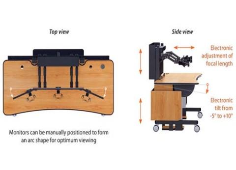 שולחן מחשב חשמלי Deluxe Ergo Tier