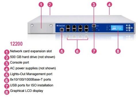 ראוטר צ'ק פוינט 12200 Check Point Firewall Appliance