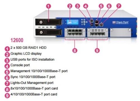 ראוטר צ'ק פוינט 12600 Check Point Firewall Appliance