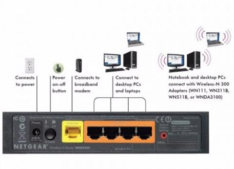 ראוטר נטגיר אלחוטי Netgear WiFi Router WNR2000 N300