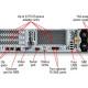 שרת IBM System x3650 M4